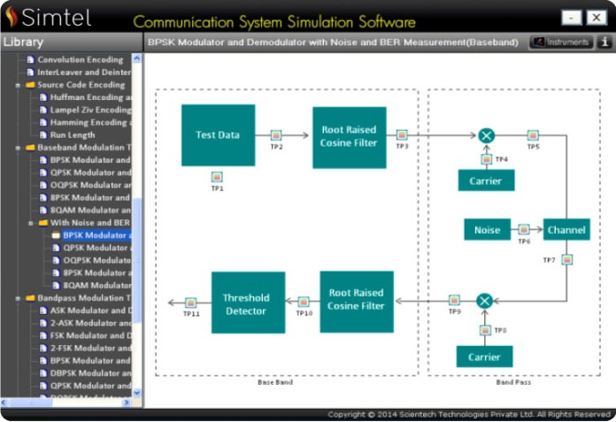 Communication System Simulation Software