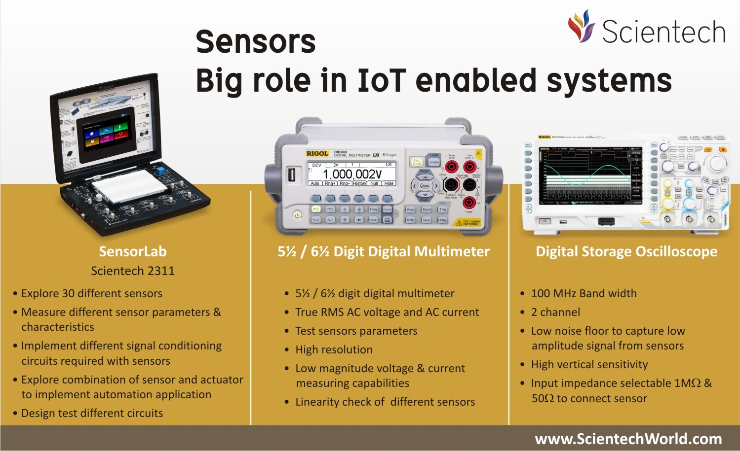 Sensors role in iot enabled systems