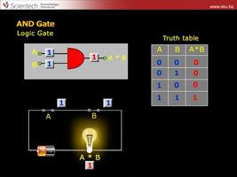 Electronics tutorial 3 youtube.