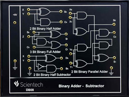 Binary Adder-Subtracter