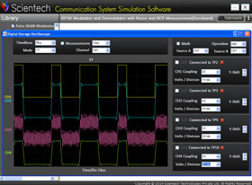 Digital Communication Simulation Software