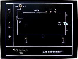 DIAC Characteristics