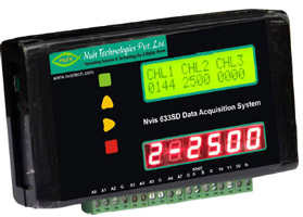 Data acquisition, DAQ manufacturer, Data Acquisition System