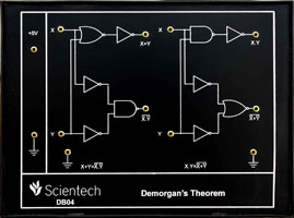 Demorgan`s Theorem