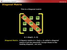 Mathematics (Class 12/Grade 12)