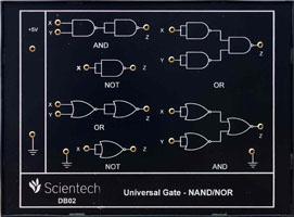 Universal Gates (NAND / NOR)