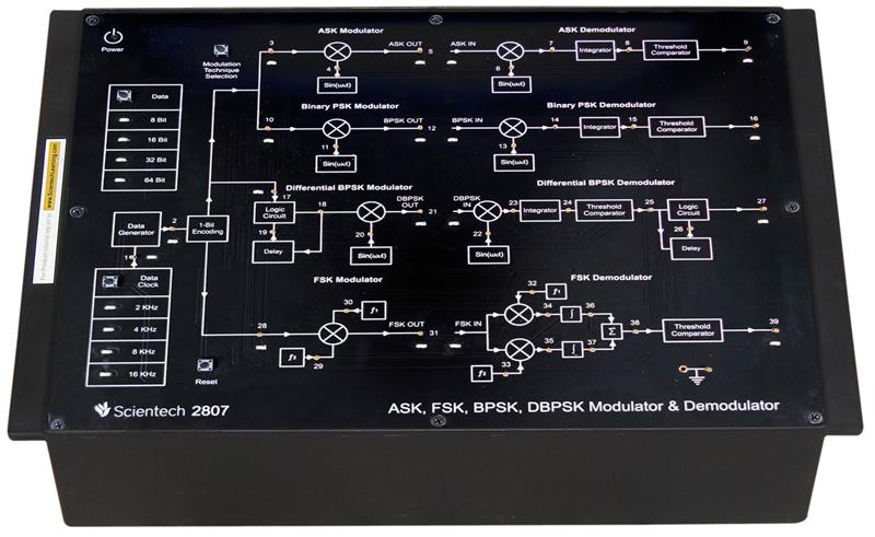 ASK, FSK, BPSK, DBPSK Modulator and Demodulator