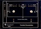 Common Base PNP Transistor Characteristics