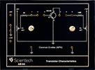 Common Emitter NPN Transistor Characteristics