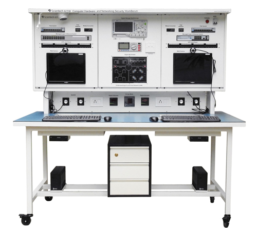 Computer Hardware and Networking Security WorkBench