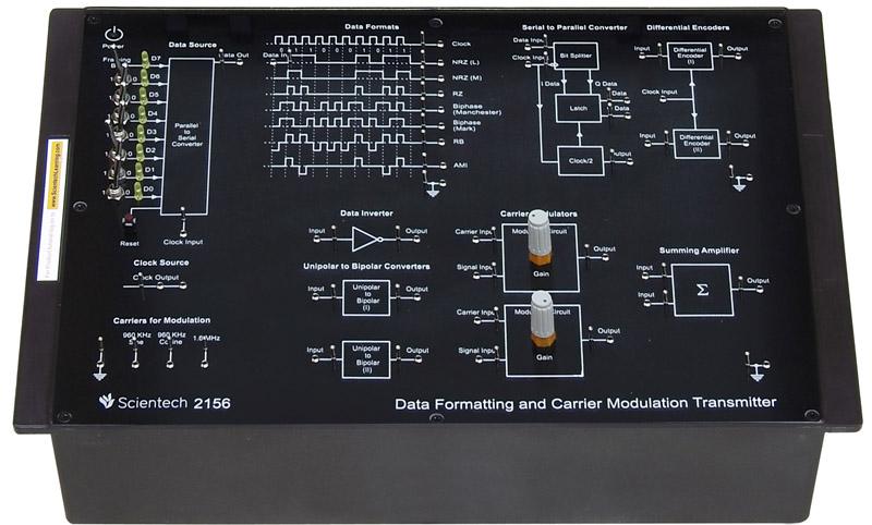 Data Formatting and Carrier Modulation Transmitter