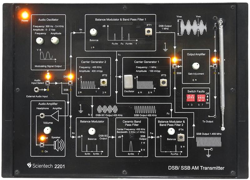 DSB/SSB AM Transmitter