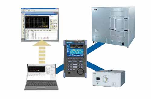 EMI Test System