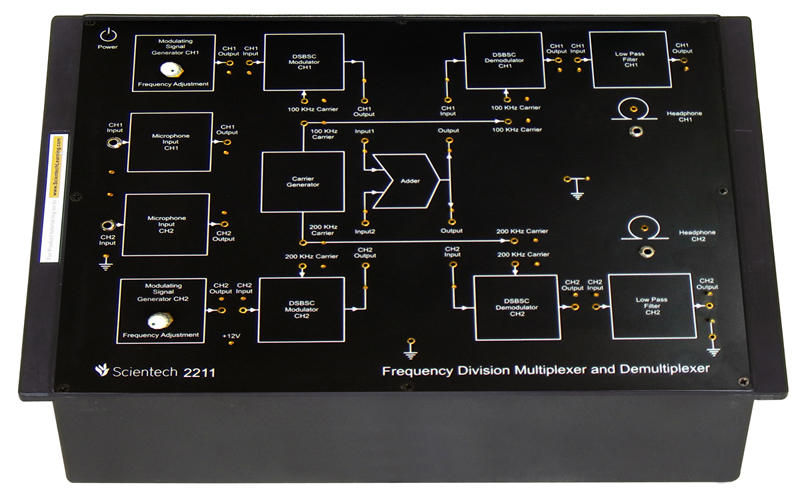 Frequency Division Multiplexer /Demultiplexer