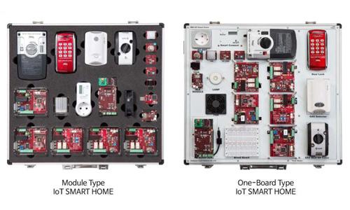 IoT Smart Home