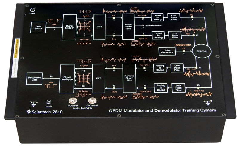 OFDM Modulator and Demodulator Training System