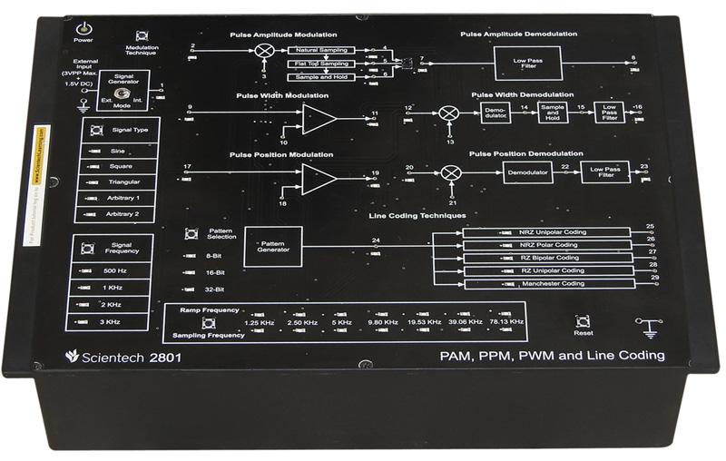PAM, PPM, PWM Techniques and Line Coding Techniques