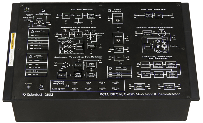 PCM, DPCM, CVSD Modulator and Demodulator