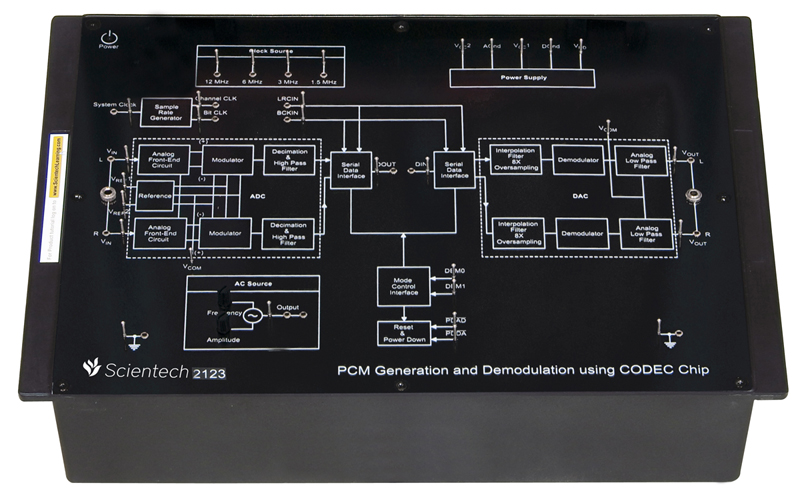 PCM Generation & Demodulation using CODEC Chip