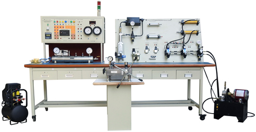 Pressure Measurement and Safety  WorkBench