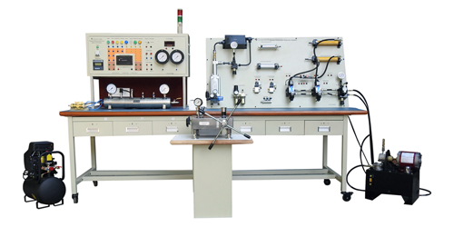 Pressure Measurement and Safety  WorkStation