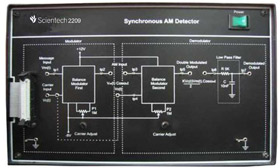 Synchronous AM Detector