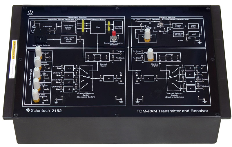 TDM - PAM Transmitter Receiver