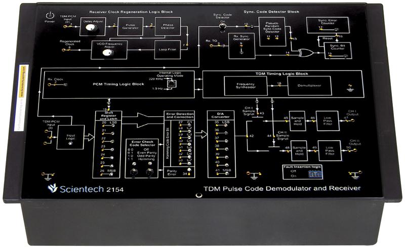 TDM Pulse Code Demodulator and Receiver