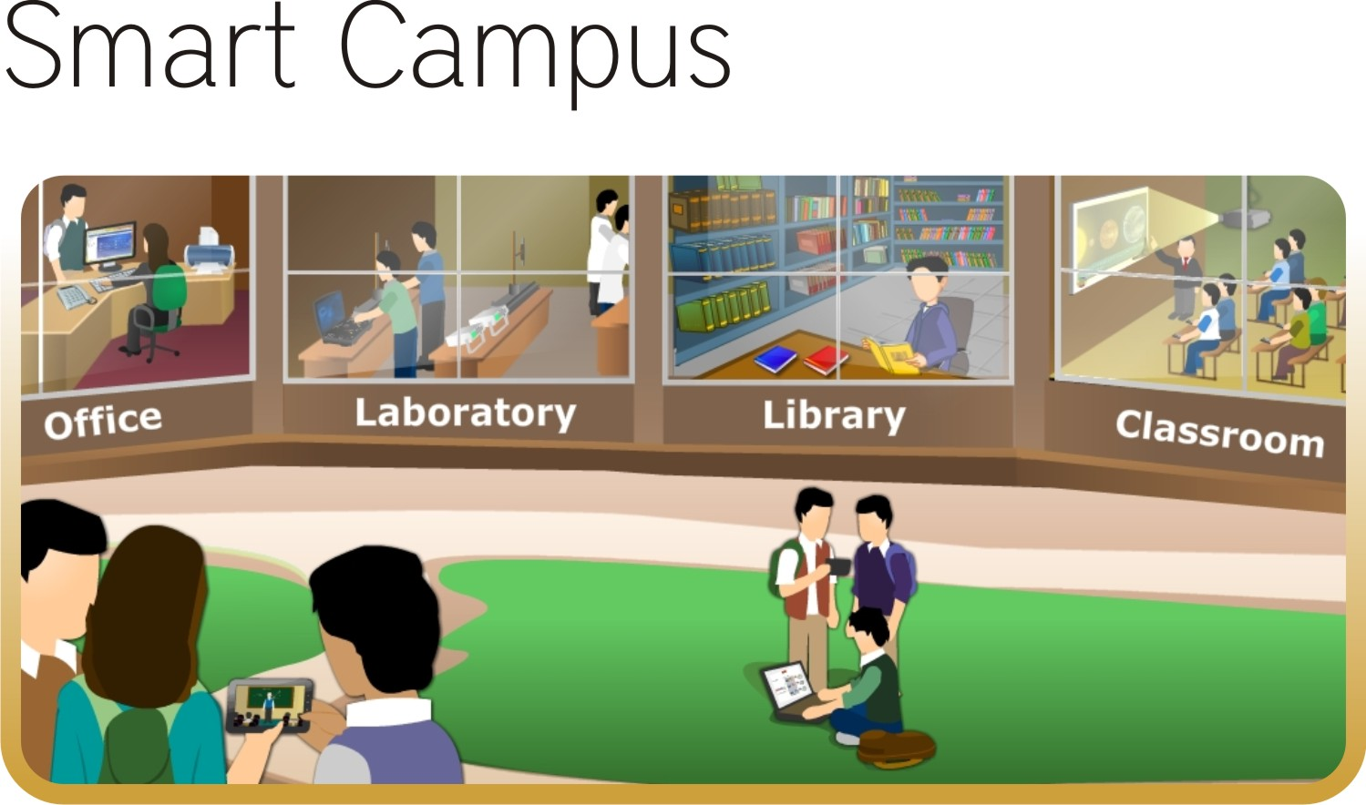 Scientech Smart Campus Solution